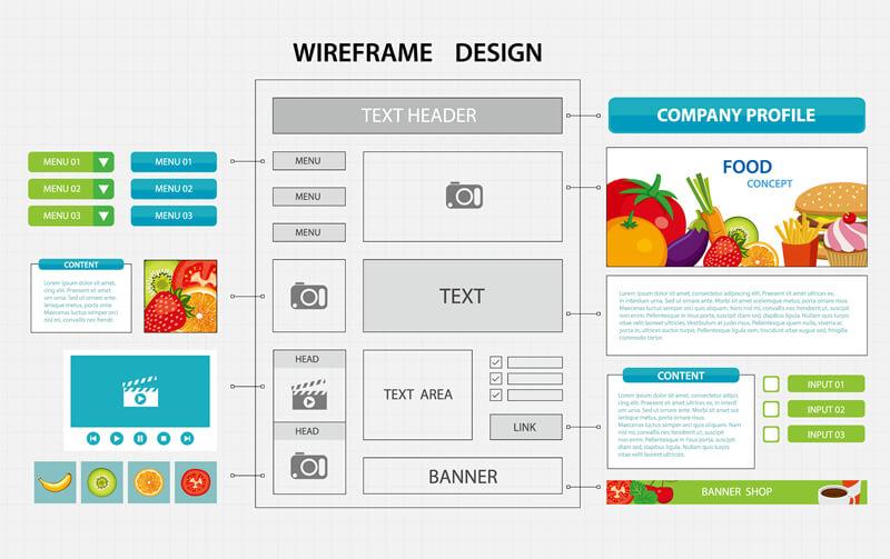 Web制作会社に希望の完成イメージを伝えるために「ワイヤーフレーム(構成案)」を作ろう